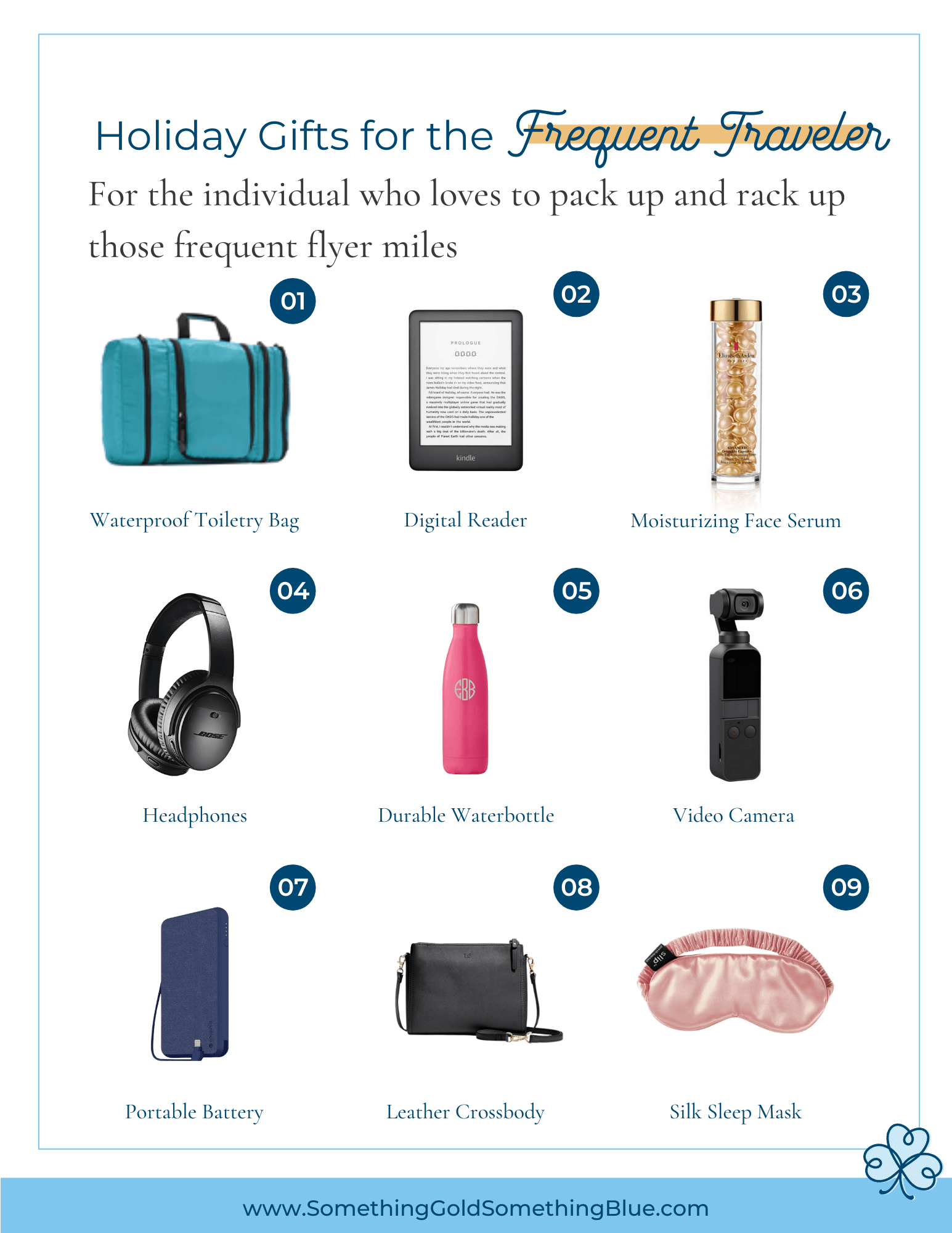 Gift guide for the frequent traveler and road warrior. These products will make packing for the next trip a breeze and allow for the traveler to capture every moment.
